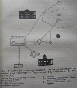Схема расположения подземных ходов на территории ансамбля дома Расторгуевых-Харитоновых в Свердловске