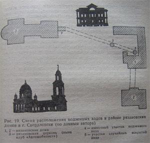 Схема расположения подземных ходов в районе рязановских домов в г. Свердловске