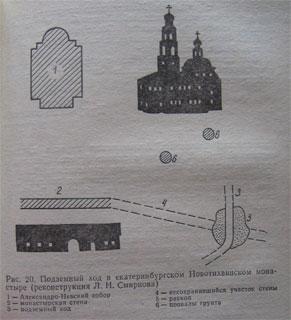 Подземный ход в екатеринбургском Новотихвинском монастыре