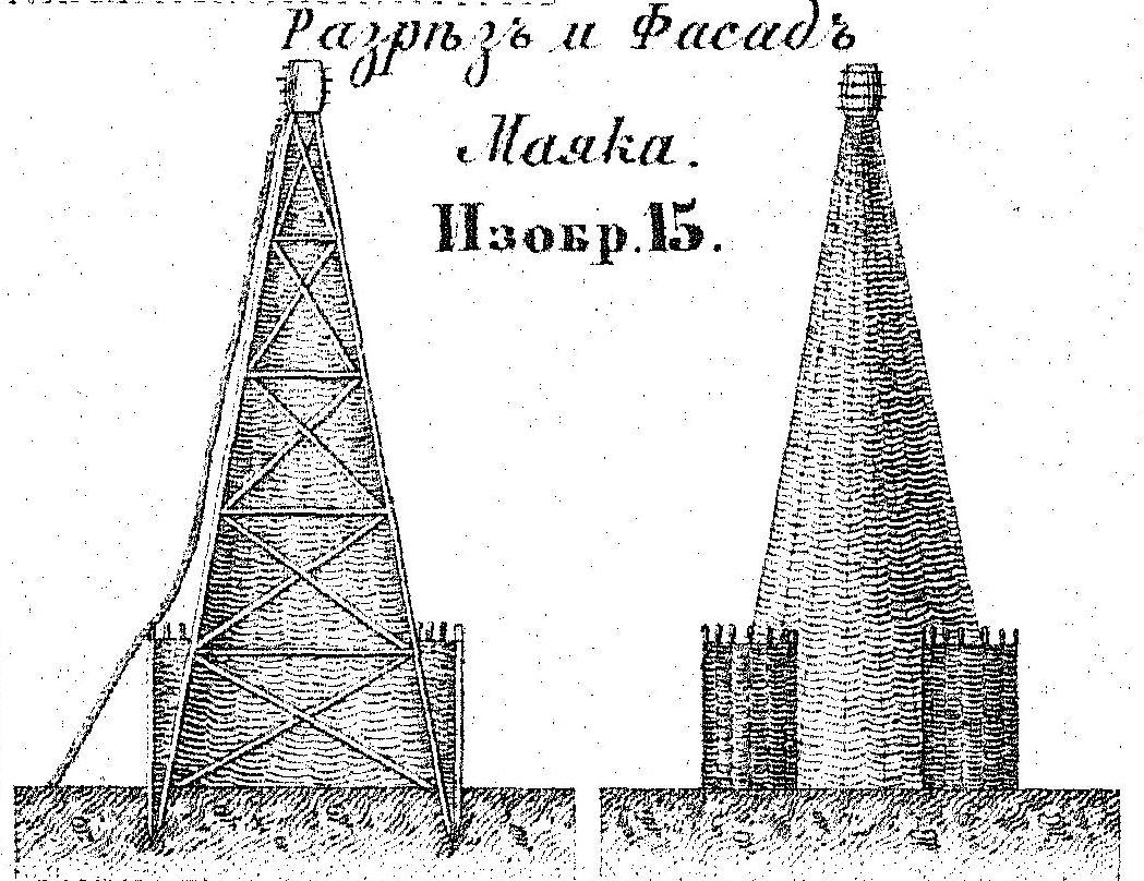 Разрез и фасад маяка по Ласковскому. Вышка, на верху которой стоит бочонок с чем-то горючим. В случае обнаружения опасности разжигали огонь, чтобы подать сигнал.